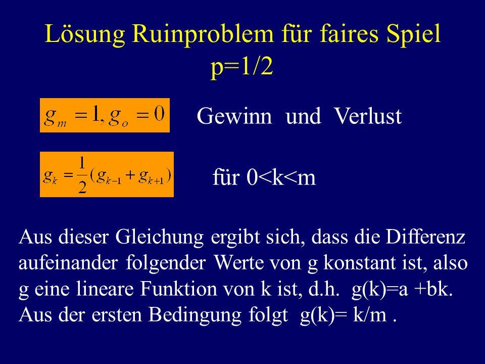 Lösung Ruinproblem für faires Spiel p=1/2