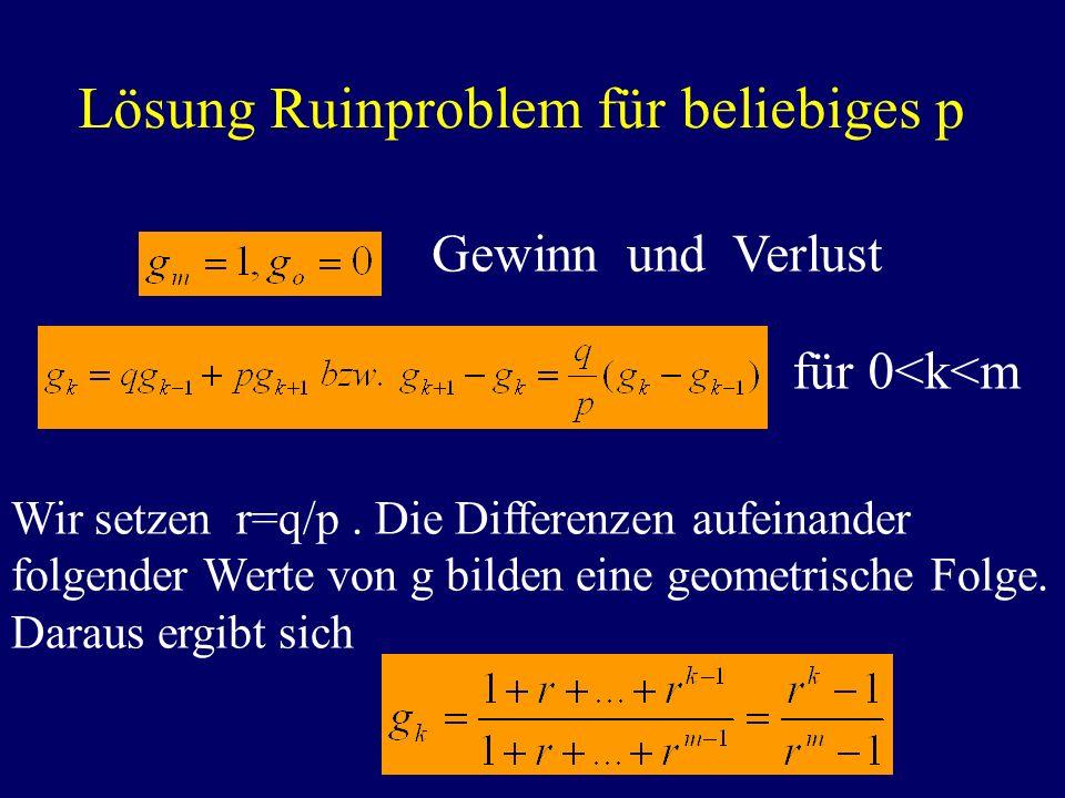 Lösung Ruinproblem für beliebiges p