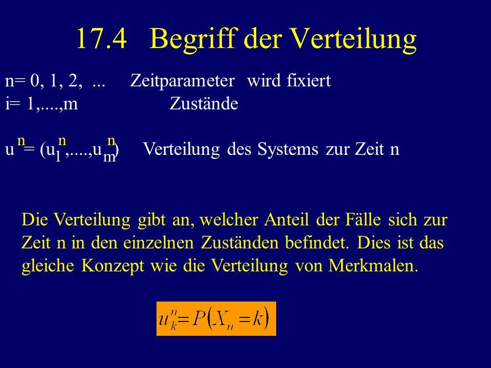 17.4 Begriff der Verteilung