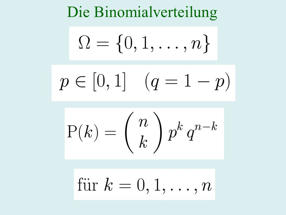 Die Binomialverteilung
