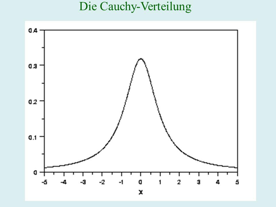 Die Cauchy-Verteilung