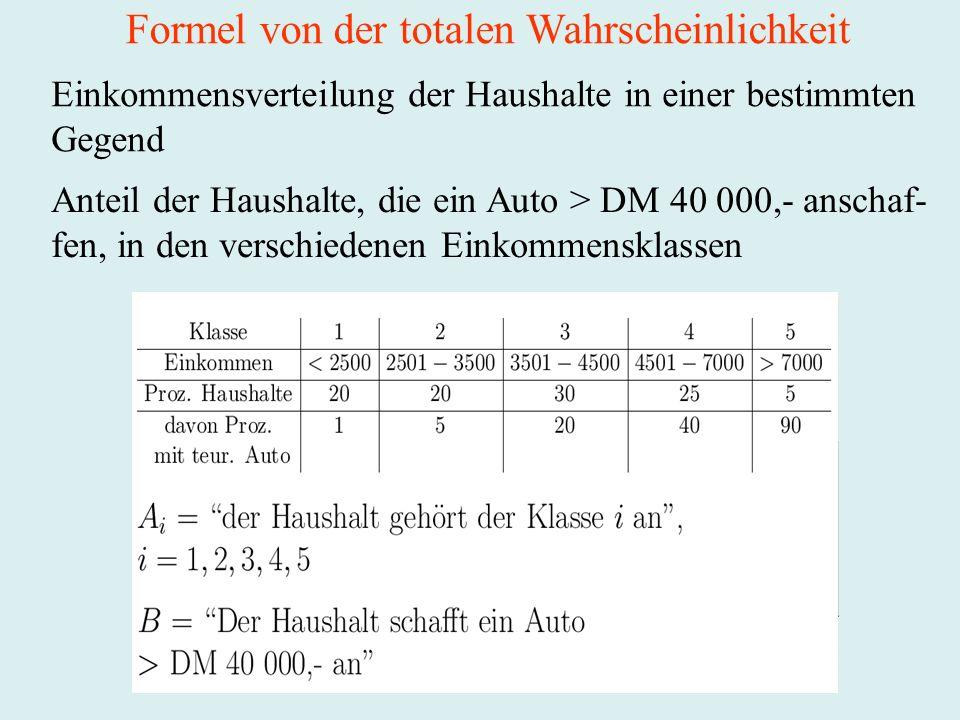 Formel von der totalen Wahrscheinlichkeit