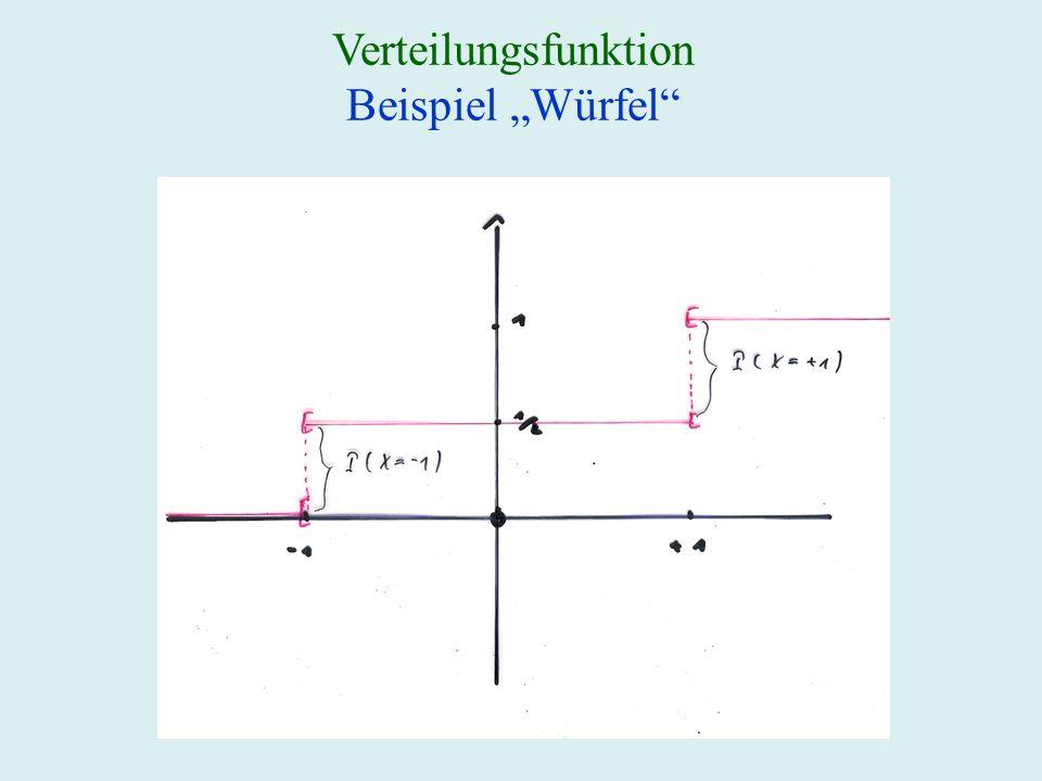 """Verteilungsfunktion Beispiel """"Würfel"""