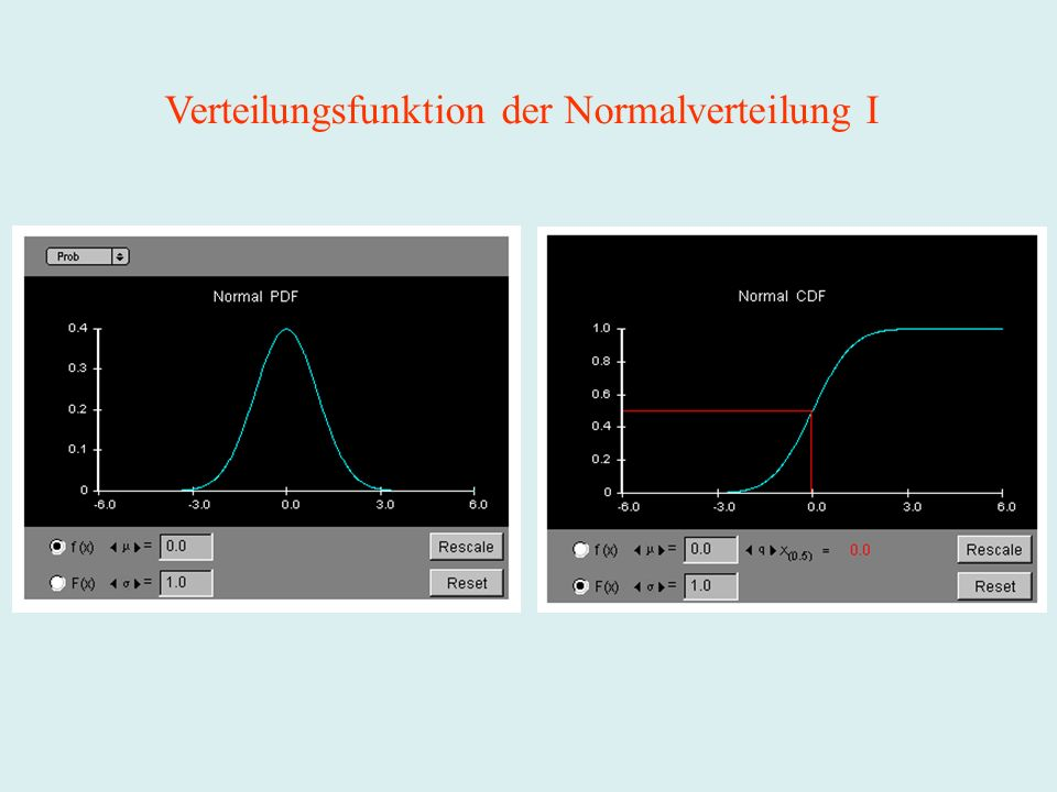 Verteilungsfunktion der Normalverteilung I