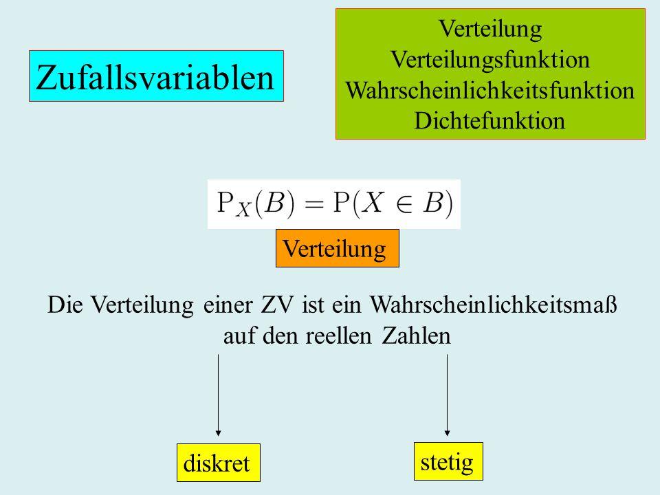 Zufallsvariablen Verteilung Verteilungsfunktion