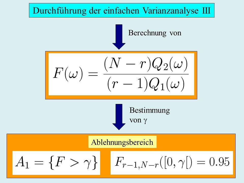 Durchführung der einfachen Varianzanalyse III
