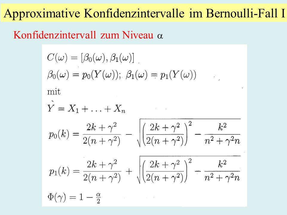 Approximative Konfidenzintervalle im Bernoulli-Fall I