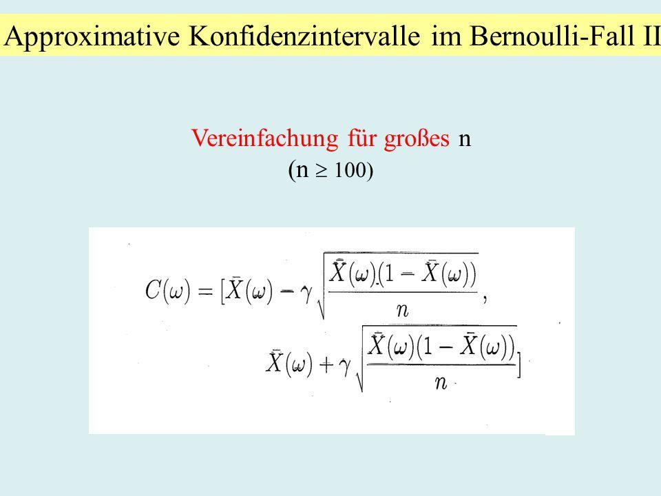 Approximative Konfidenzintervalle im Bernoulli-Fall II