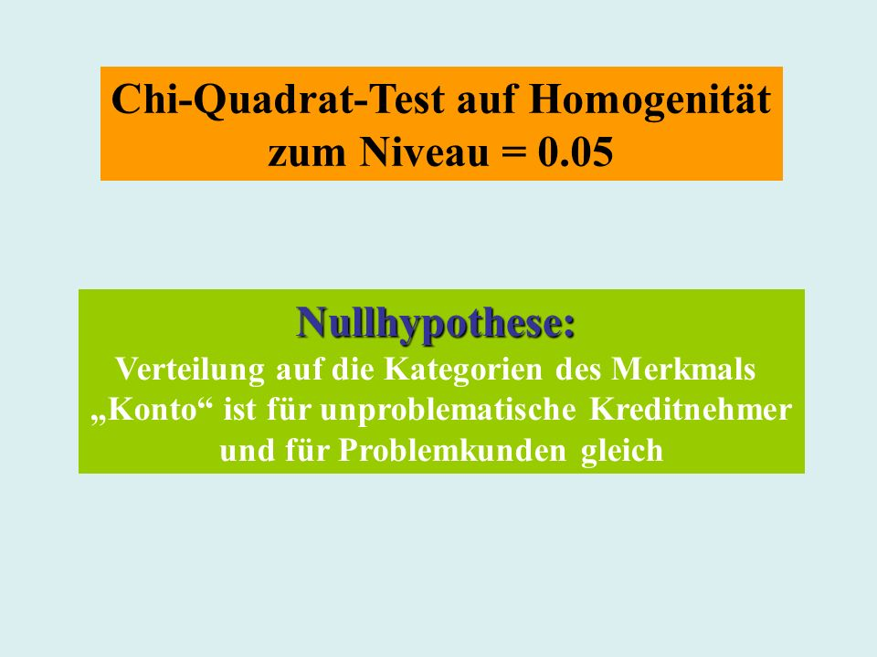 Chi-Quadrat-Test auf Homogenität zum Niveau = 0.05 Nullhypothese: