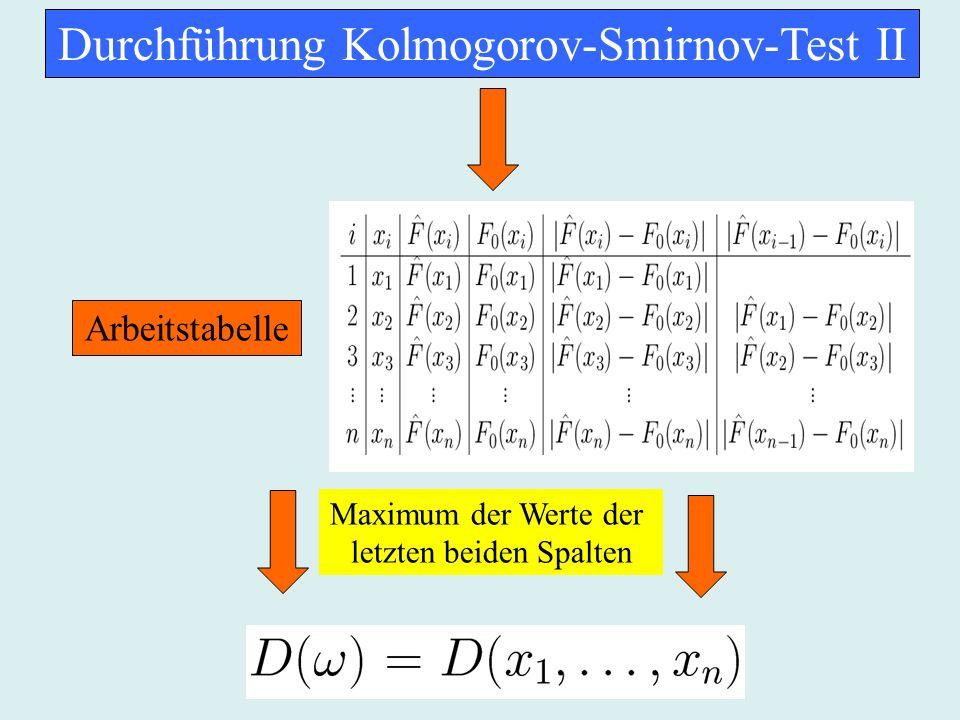 Durchführung Kolmogorov-Smirnov-Test II