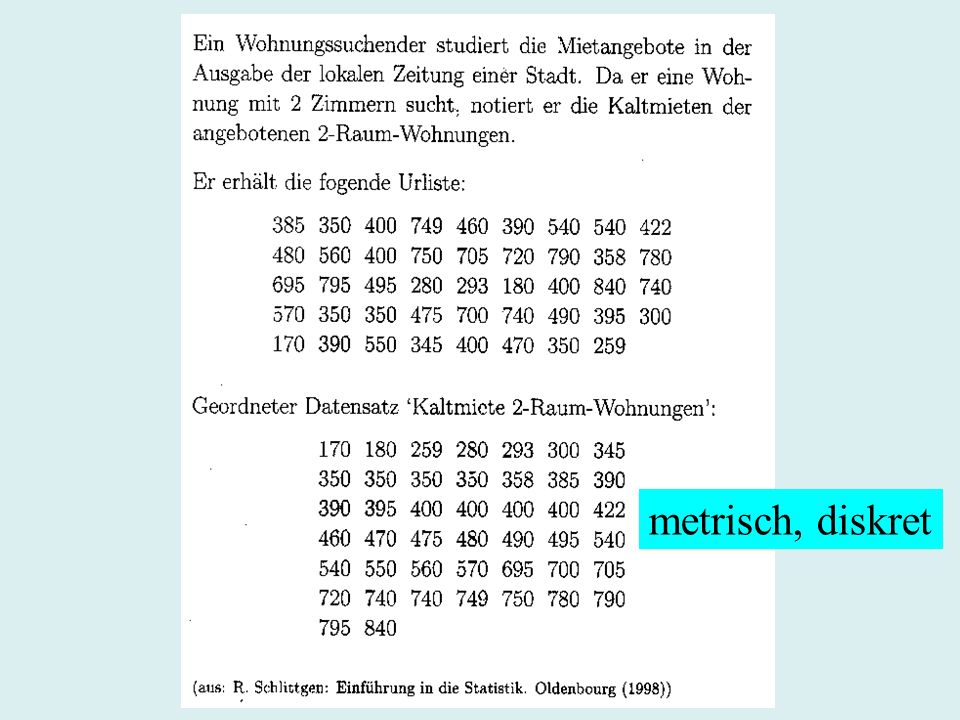 metrisch, diskret