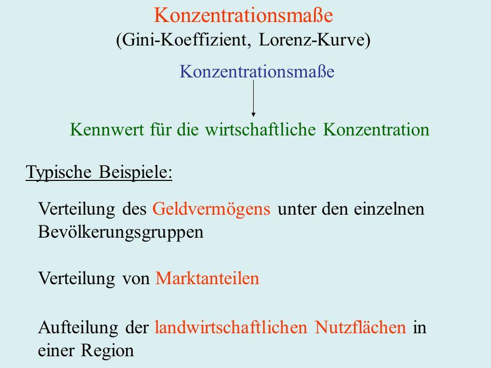Konzentrationsmaße (Gini-Koeffizient, Lorenz-Kurve) Konzentrationsmaße