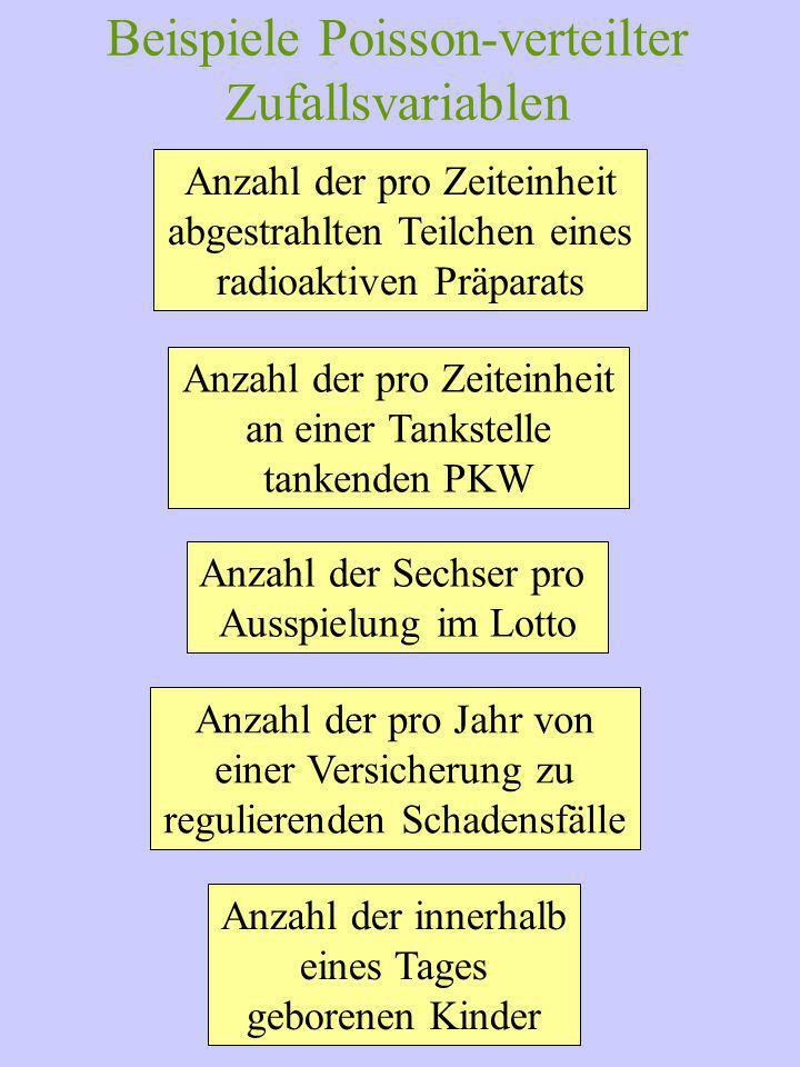 Beispiele Poisson-verteilter Zufallsvariablen