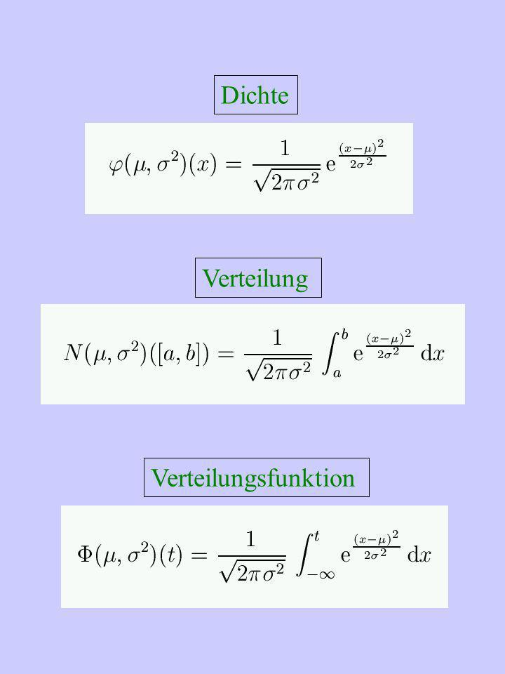 Dichte Verteilung Verteilungsfunktion