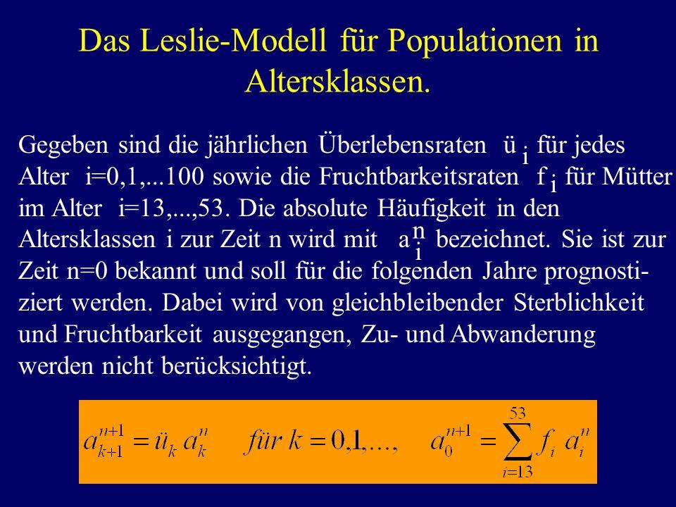 Das Leslie-Modell für Populationen in Altersklassen.