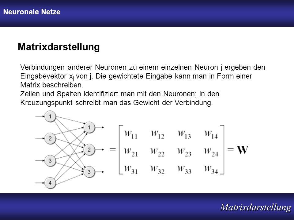 Matrixdarstellung Matrixdarstellung Neuronale Netze
