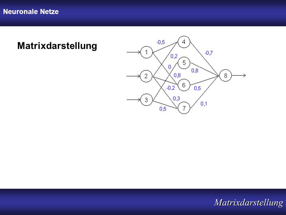 Neuronale Netze Matrixdarstellung Matrixdarstellung