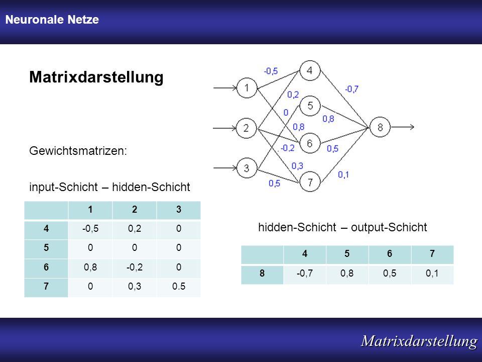 Matrixdarstellung Matrixdarstellung Neuronale Netze Gewichtsmatrizen: