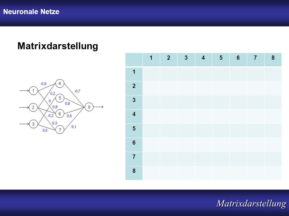 Neuronale Netze Matrixdarstellung 1 2 3 4 5 6 7 8 Matrixdarstellung