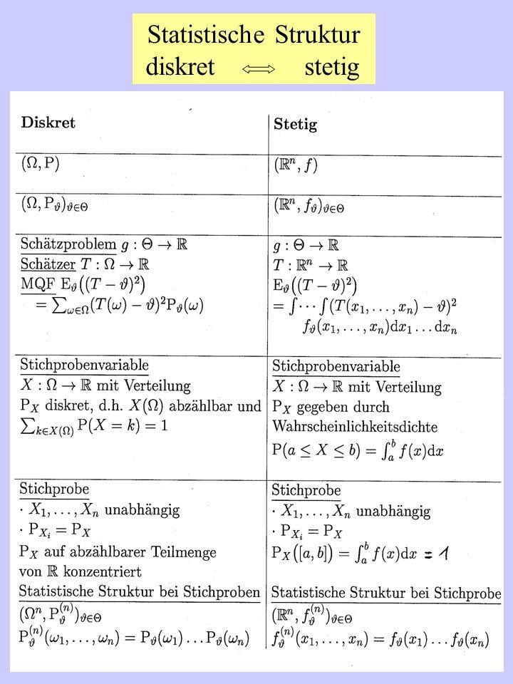 Statistische Struktur