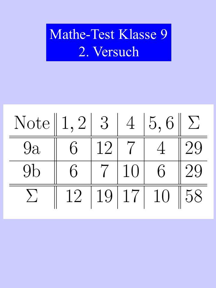 Mathe-Test Klasse 9 2. Versuch