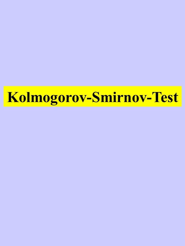 Kolmogorov-Smirnov-Test