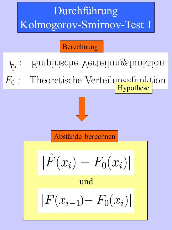 Kolmogorov-Smirnov-Test I
