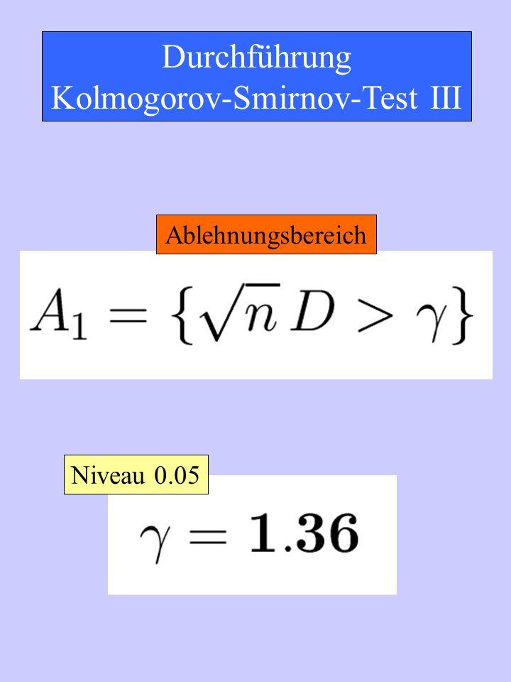 Kolmogorov-Smirnov-Test III