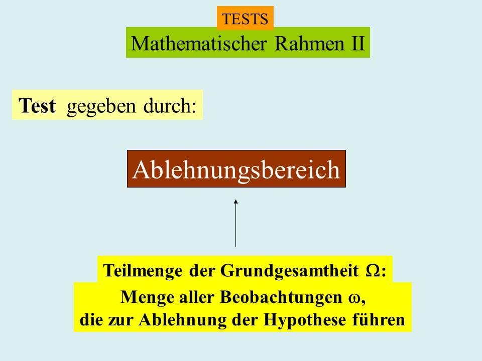 Ablehnungsbereich Mathematischer Rahmen II Test gegeben durch: