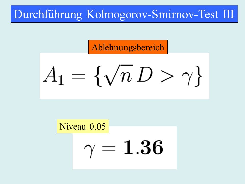 Durchführung Kolmogorov-Smirnov-Test III