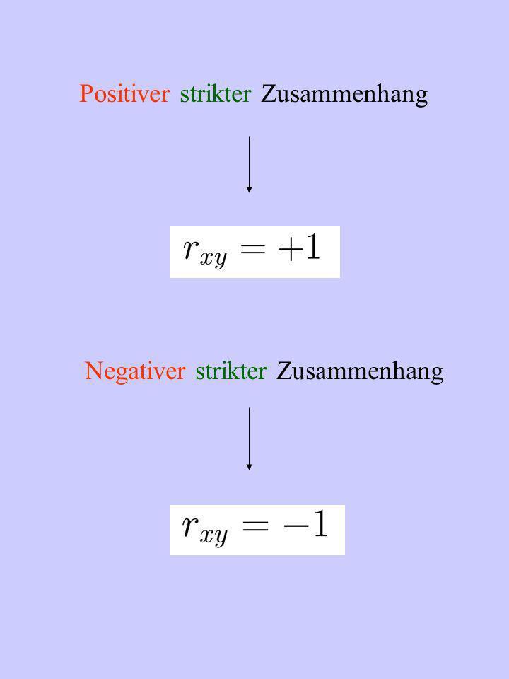 Positiver strikter Zusammenhang