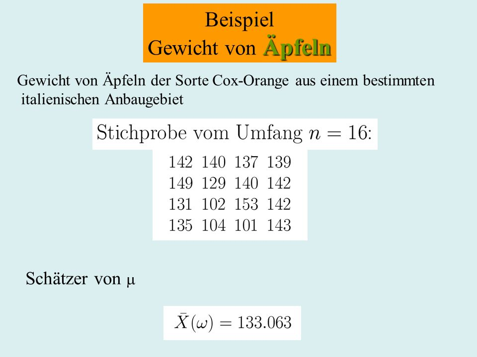 Beispiel Gewicht von Äpfeln Schätzer von 