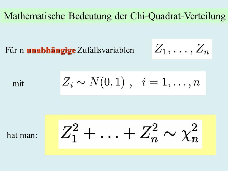 Mathematische Bedeutung der Chi-Quadrat-Verteilung