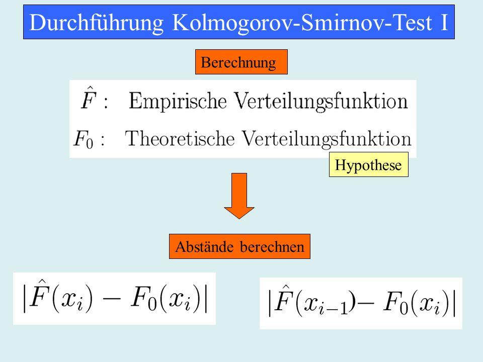 Durchführung Kolmogorov-Smirnov-Test I