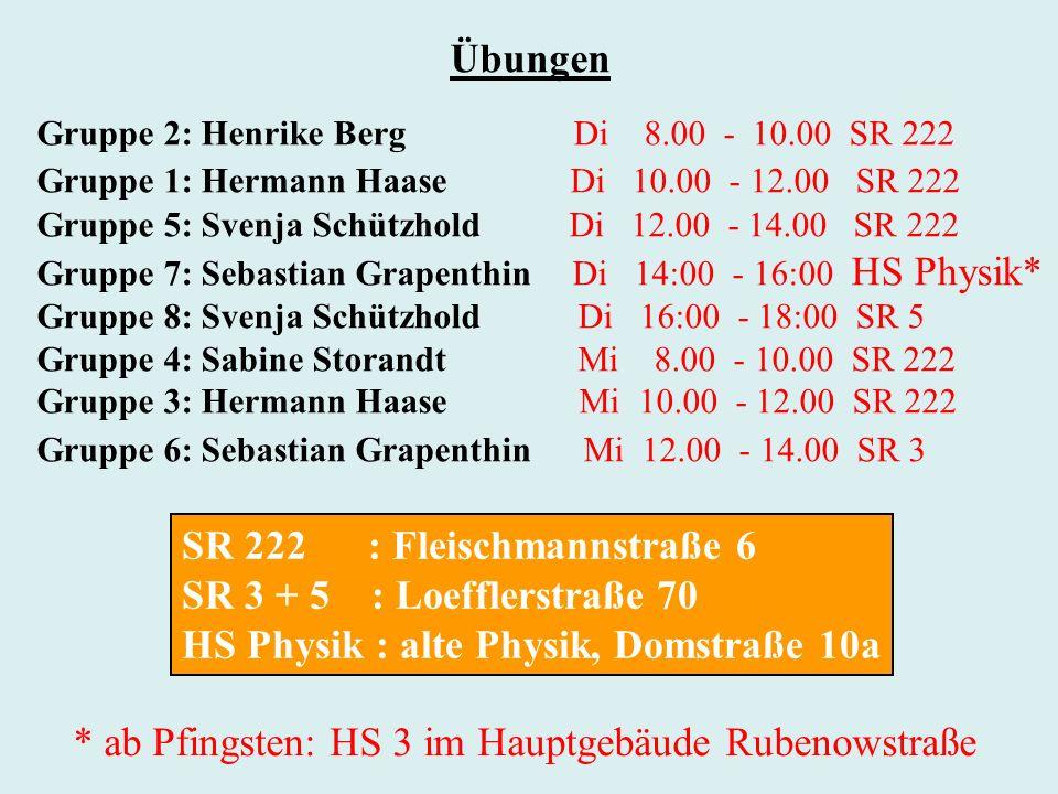 SR 222 : Fleischmannstraße 6 SR 3 + 5 : Loefflerstraße 70