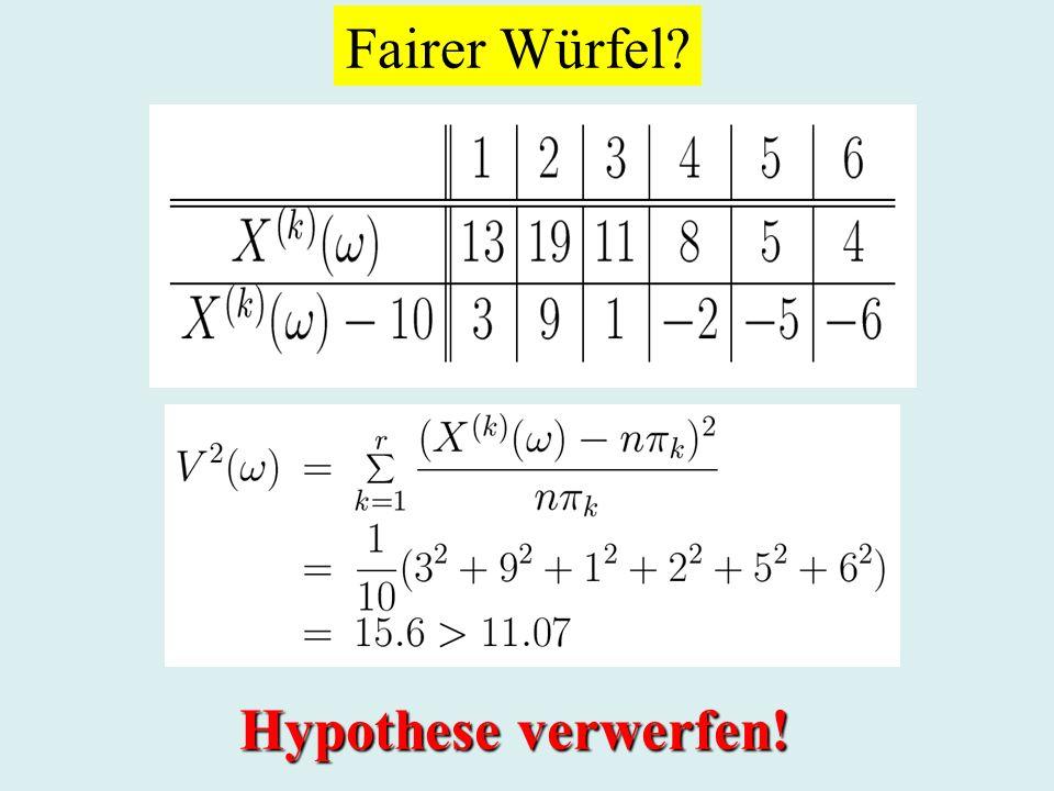 Fairer Würfel Hypothese verwerfen!