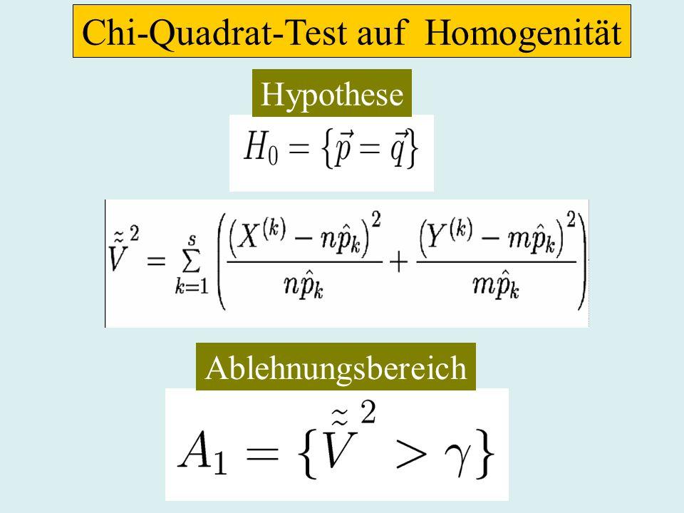 Chi-Quadrat-Test auf Homogenität