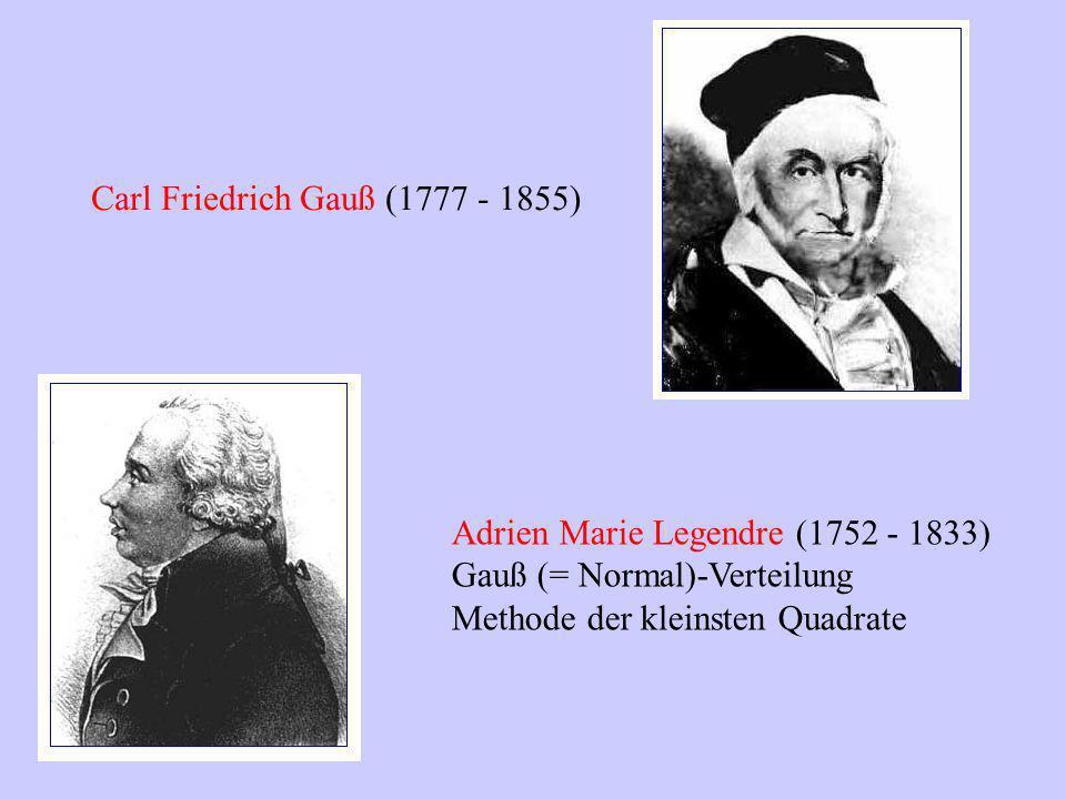 Carl Friedrich Gauß (1777 - 1855)