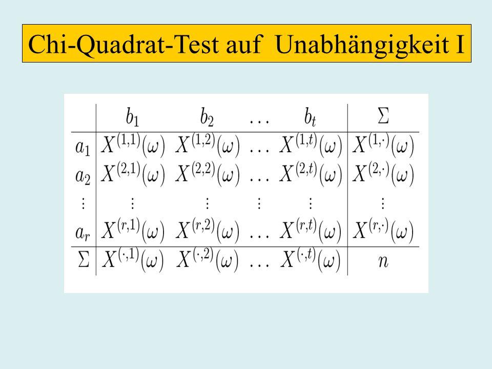 Chi-Quadrat-Test auf Unabhängigkeit I