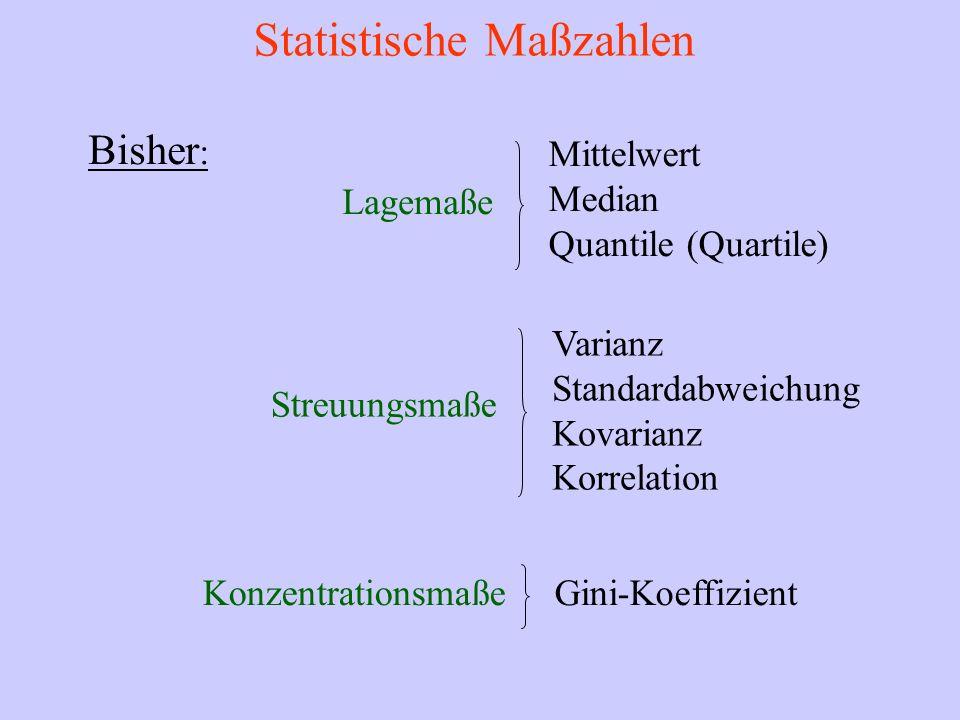 Statistische Maßzahlen