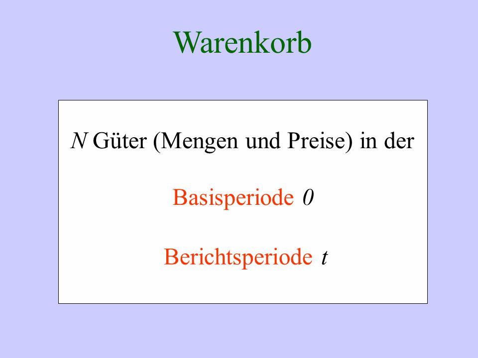 Warenkorb N Güter (Mengen und Preise) in der Basisperiode 0