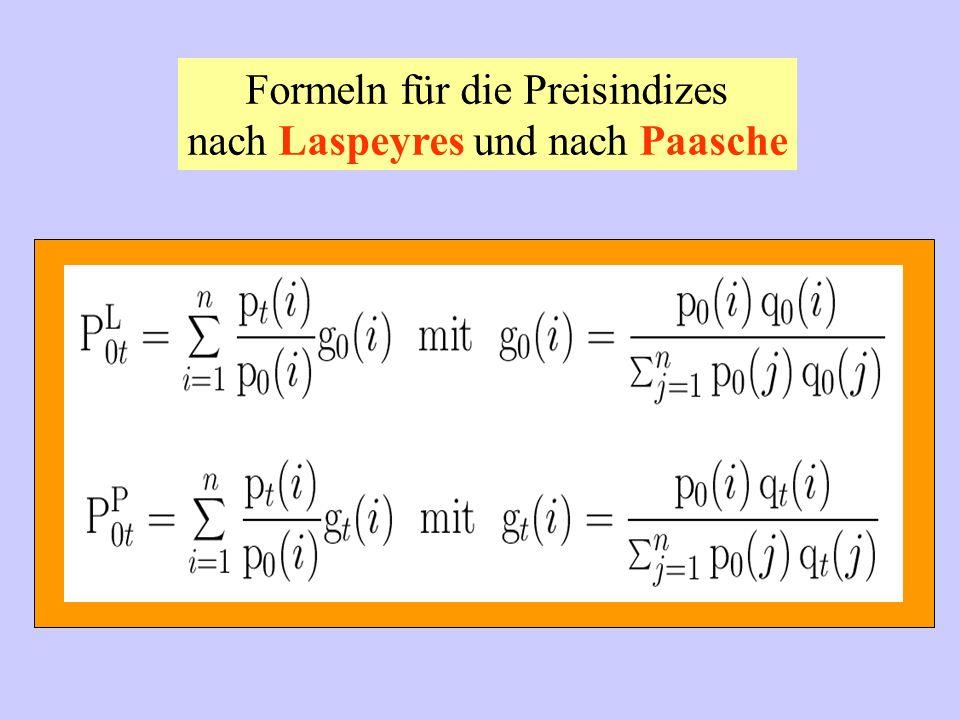 Formeln für die Preisindizes nach Laspeyres und nach Paasche