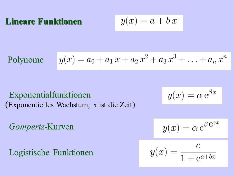 Lineare Funktionen Polynome. Exponentialfunktionen. (Exponentielles Wachstum; x ist die Zeit) Gompertz-Kurven.