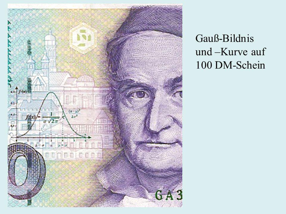 Gauß-Bildnis und –Kurve auf 100 DM-Schein
