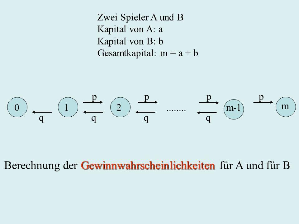 Berechnung der Gewinnwahrscheinlichkeiten für A und für B