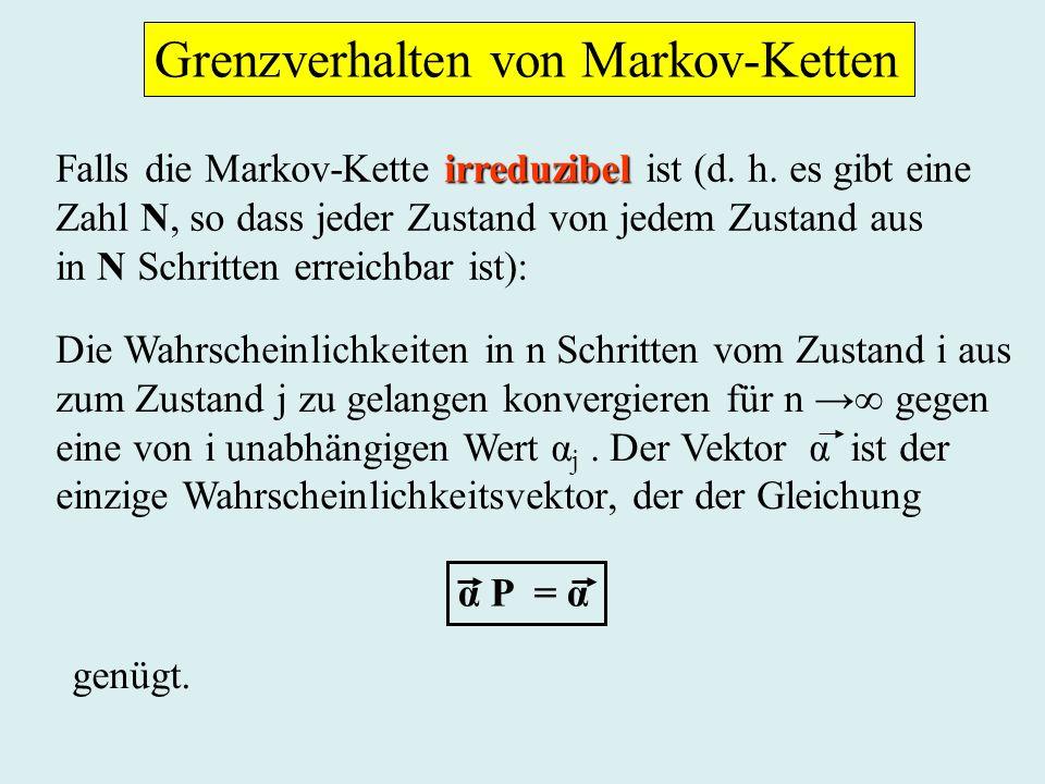 Grenzverhalten von Markov-Ketten
