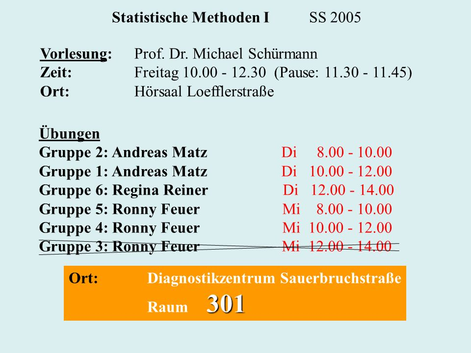 Statistische Methoden I SS 2005
