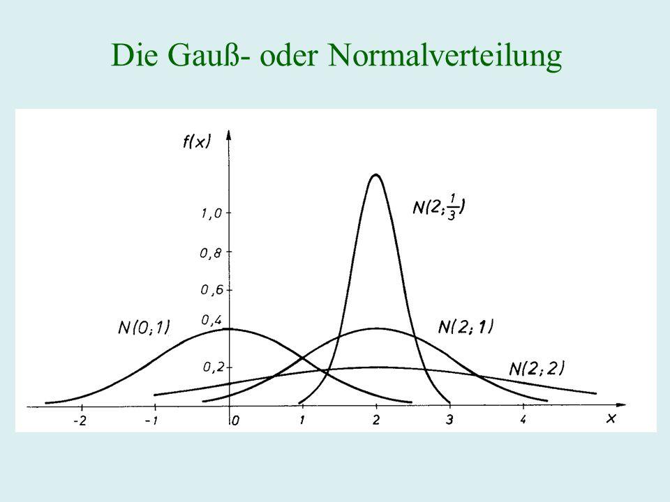 Die Gauß- oder Normalverteilung