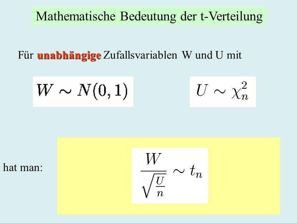 Mathematische Bedeutung der t-Verteilung