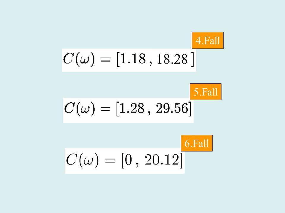 4.Fall 18.28 5.Fall 6.Fall